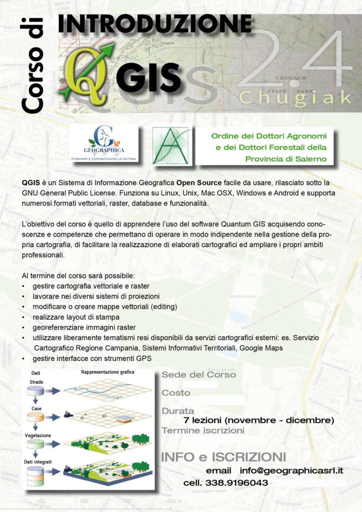 Corso di GIS